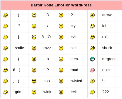 emoticon-wordpress11