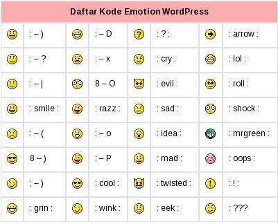 emoticon-wordpress11