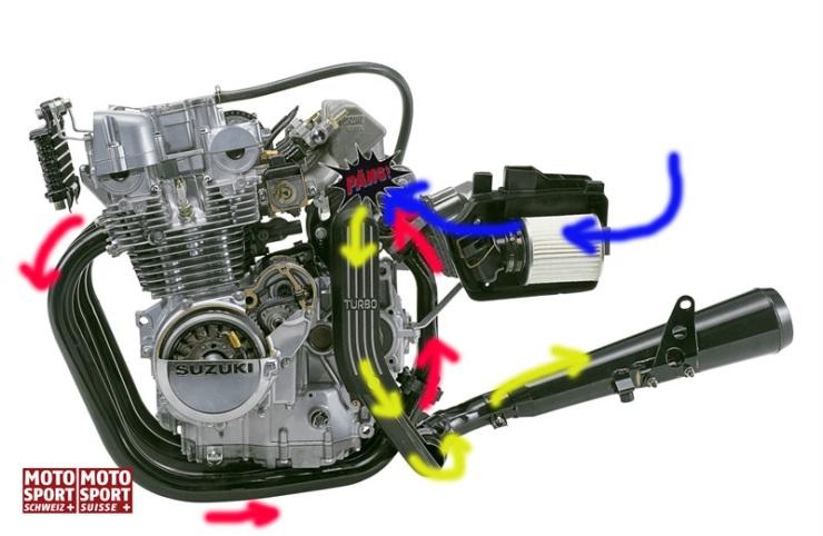51958_luftzyklus_turbolader