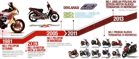honda-campaign-fi-3