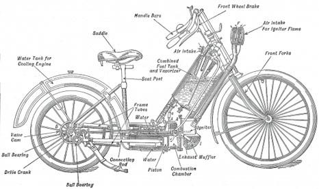hildebrand_-wolfmulle_-motorcycle_2