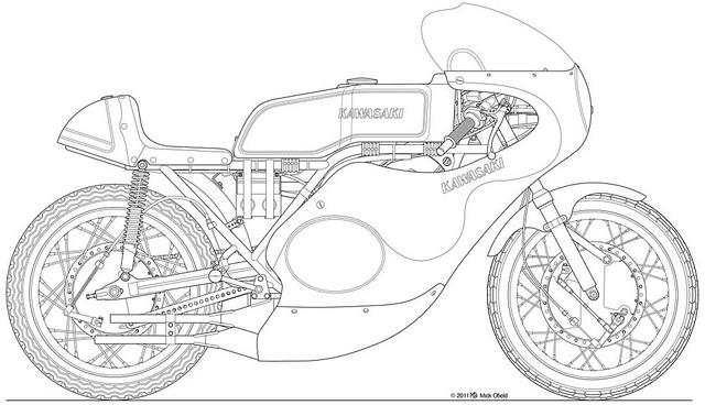 legenda motor balap kawasaki h1r