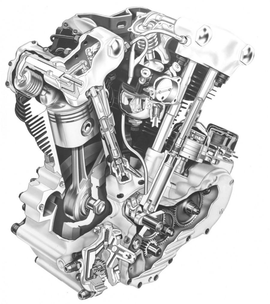 Koleksi Gambar Animasi Mesin Sepeda Motor Terbaru Sound Modif