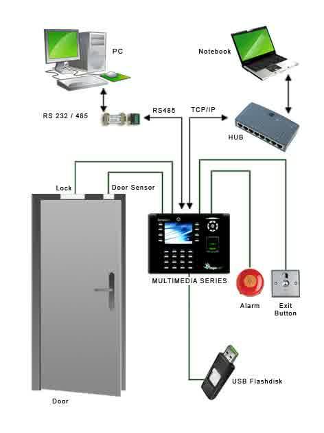 MM series-20120730-153325