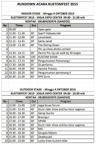 rundown kustomfest
