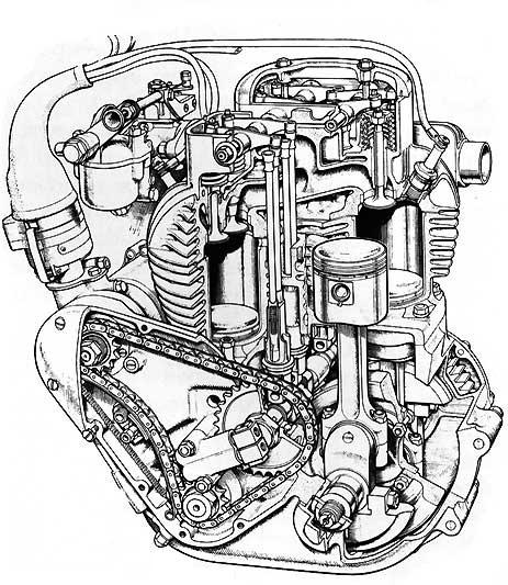 ariel-square-four-engine