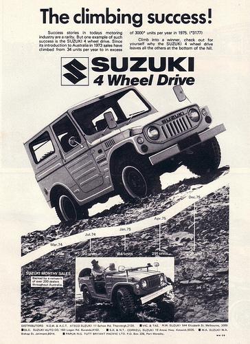 Suzuki Lj80 brosur