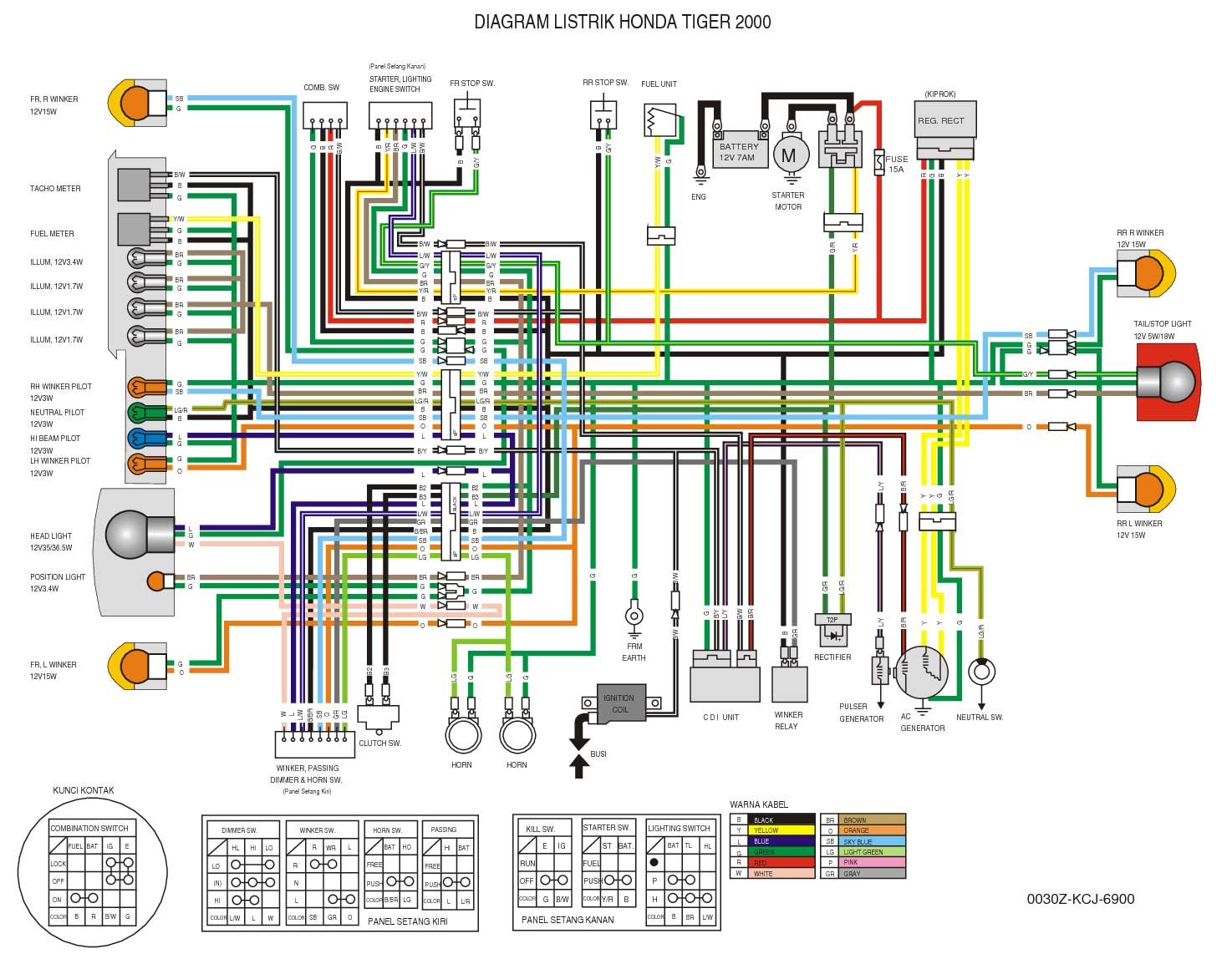 Wiring Diagram Honda Tiger 2000 Rancher Es Oh Xl125 Replica Rh Blackcat200 Com Pdf